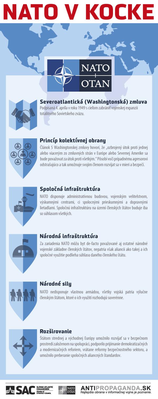 Infografika_NATO_C_09