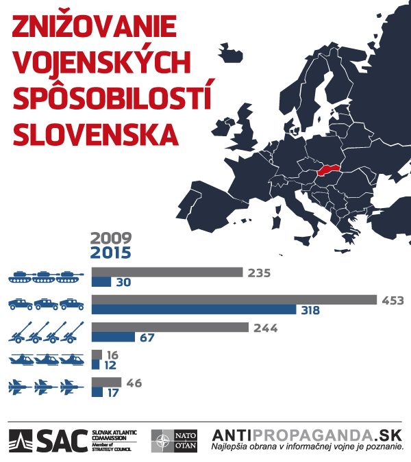 Infografika_NATO_C_05
