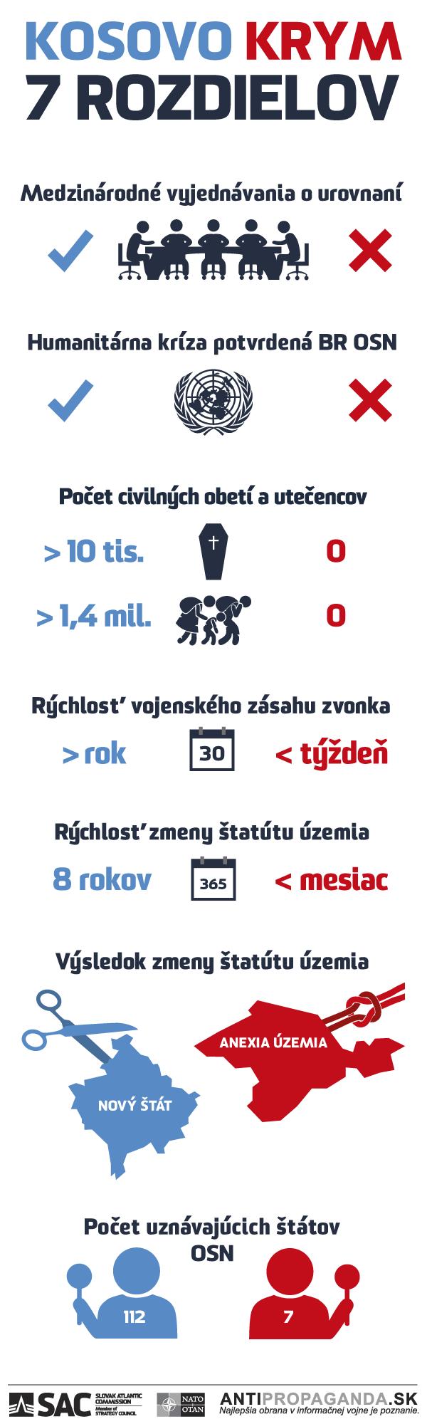 Infografika_NATO_C_06